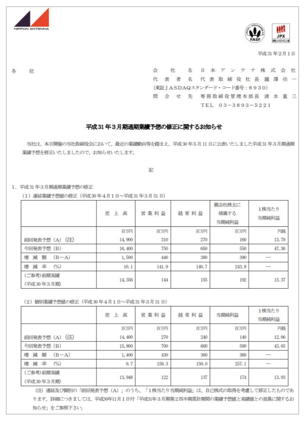 日本アンテナの上方修正