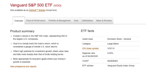 Vanguard S&P 500 ETF (VOO)