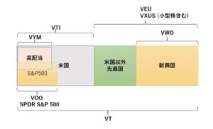 VTIシリーズ