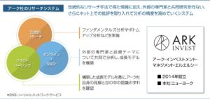 アーク社のリサーチシステム