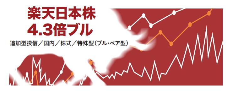 楽天日本株4.3倍ブル