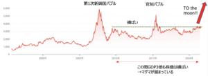 中国投資の魅力