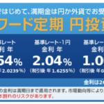 パワード定期(円投資)の利回り